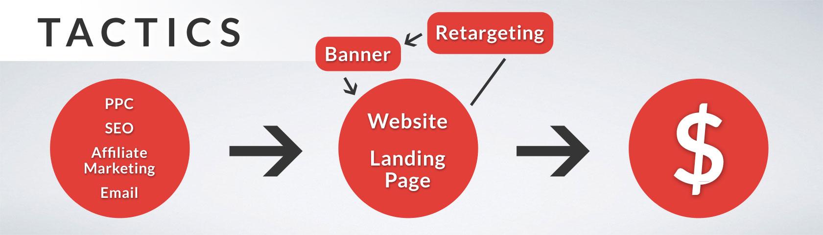 original-sm-banner4-tactics